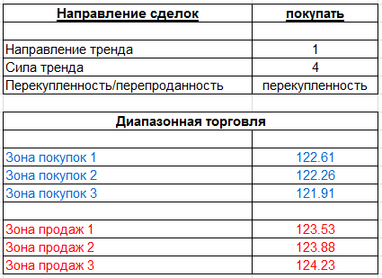 table_270515_USDJPY.PNG