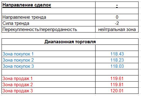 table_280415_USDJPY.PNG