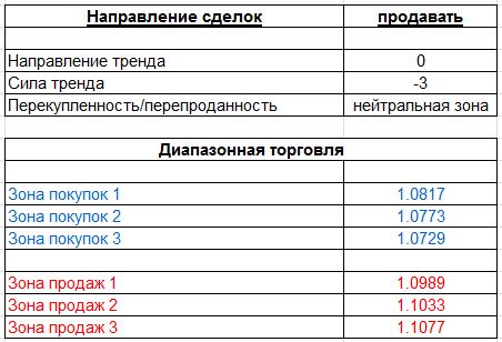 table_280515_EURUSD.PNG