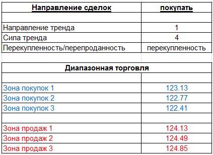 table_280515_USDJPY.PNG
