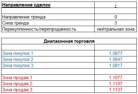 table_290415_EURUSD.PNG
