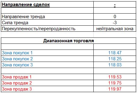 table_290415_USDJPY.PNG