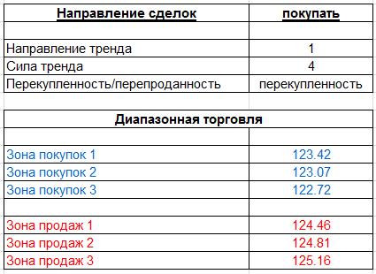 table_290515_USDJPY.PNG