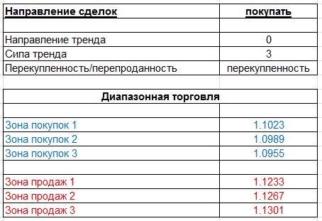 table_300415_EURUSD.PNG