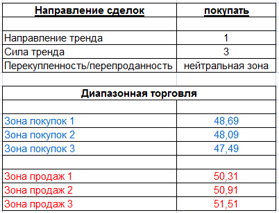 table_310516_OIL-1.PNG