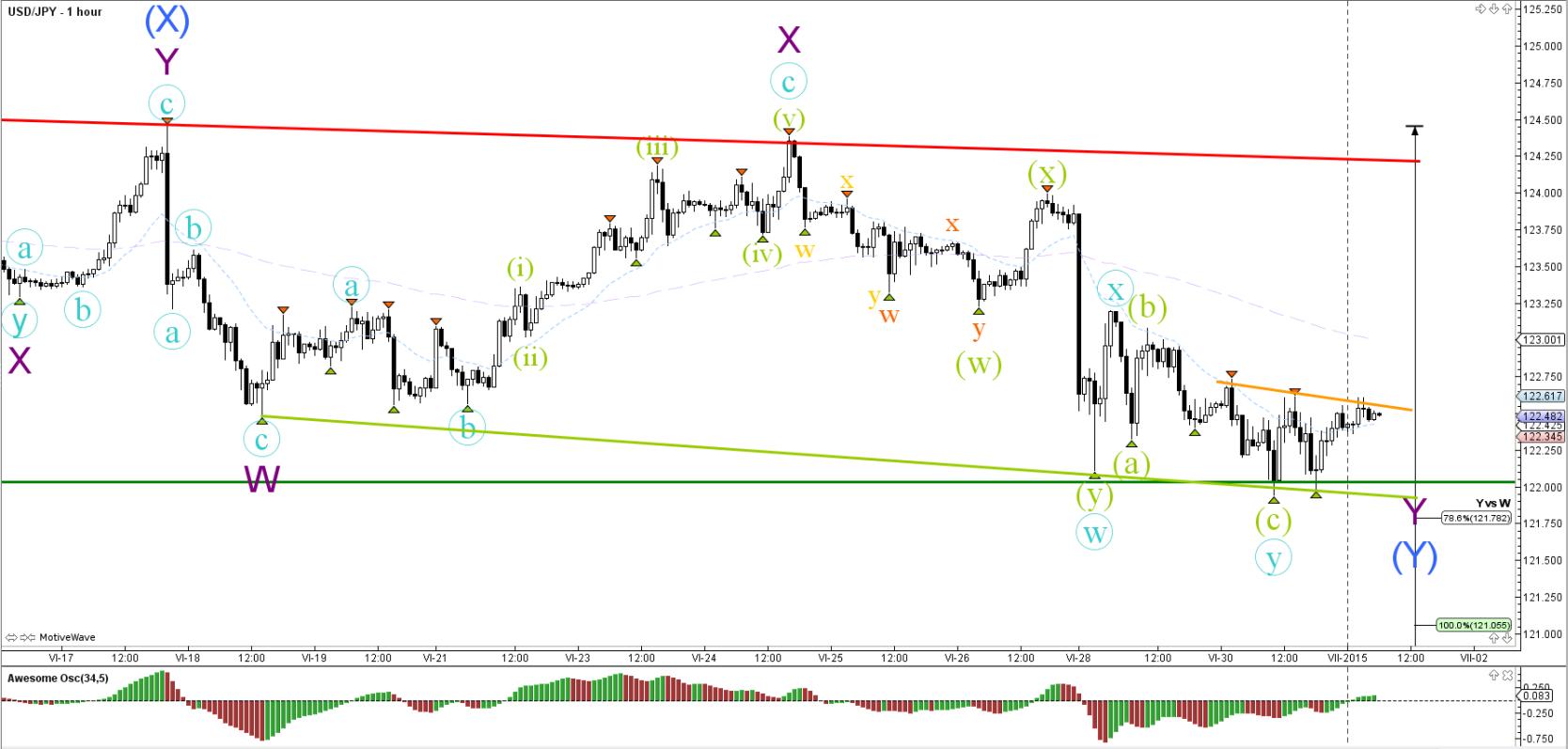 R-breaker trading system