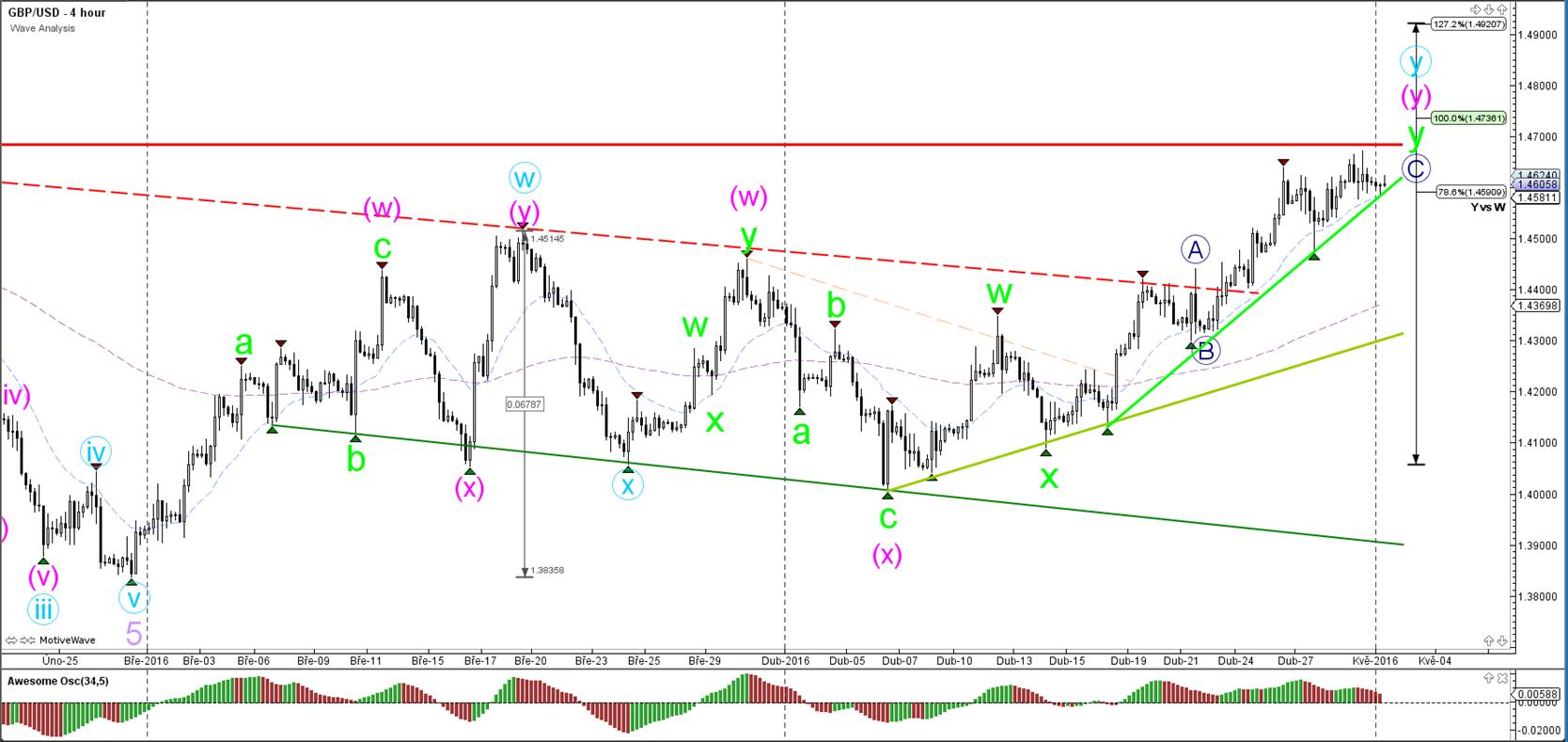 Forex admiral markets opinie