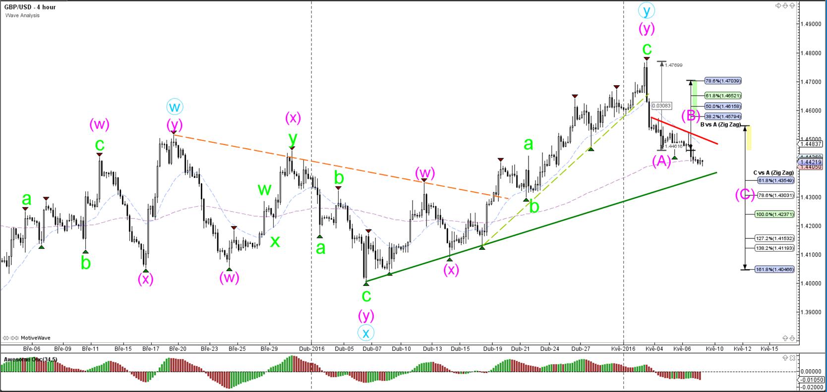 Forex trading pantip