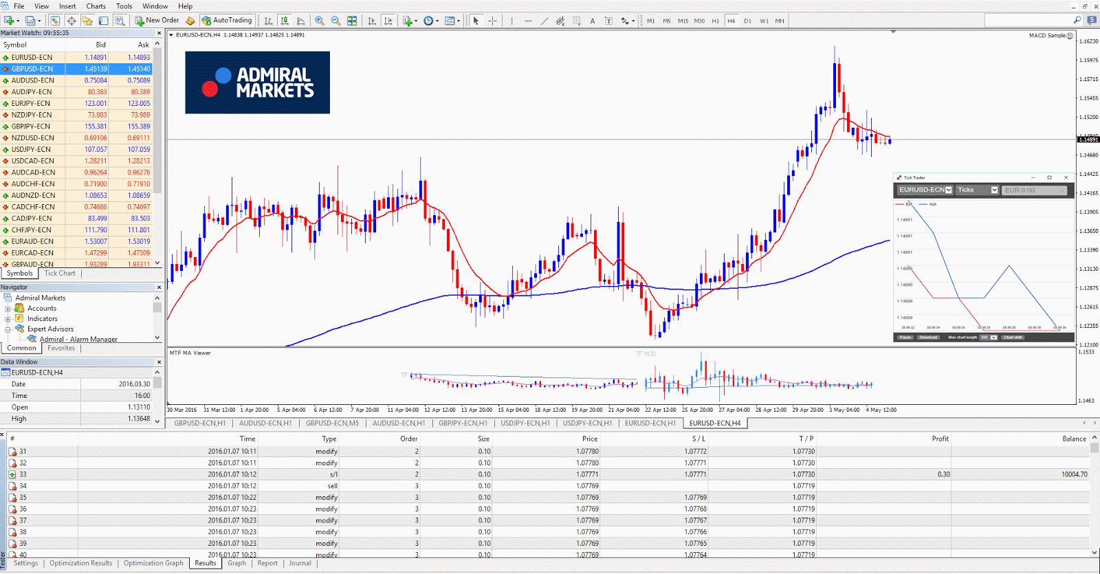 Forex слоарь forex index top 20