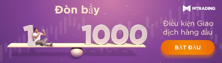 mở tài khoản đòn bẩy 1:1000 để giao dịch ngay với mô hình tam giác