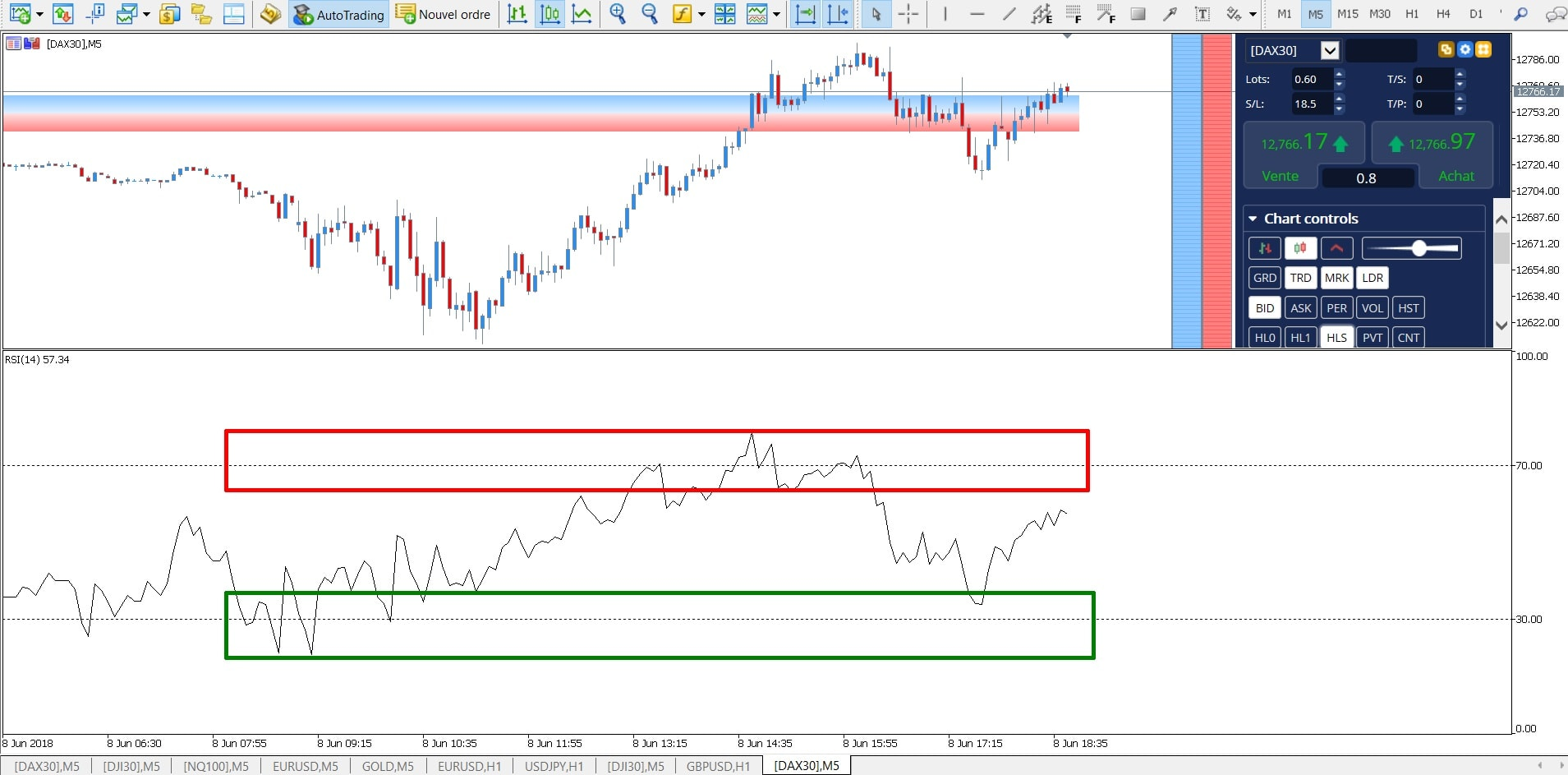 divergence cfd