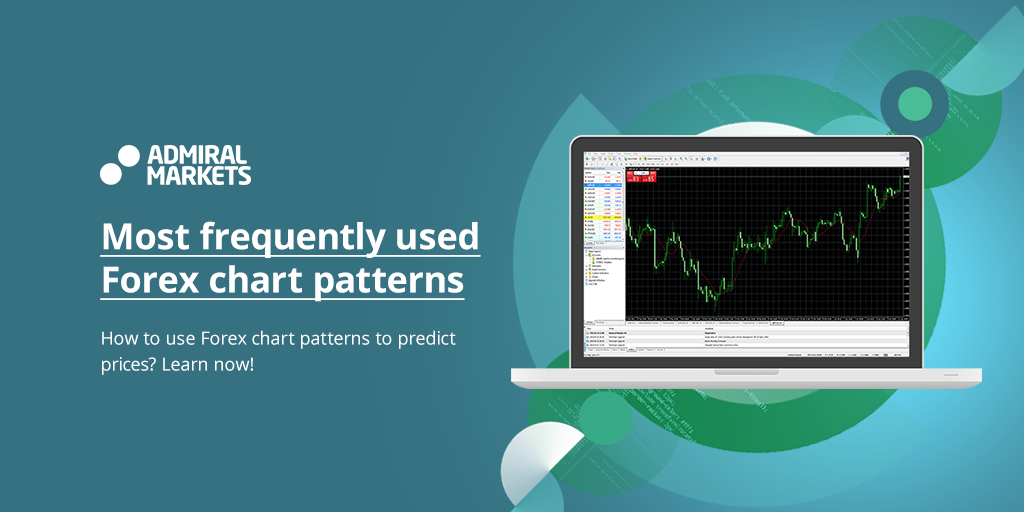 Most frequently used Forex chart patterns