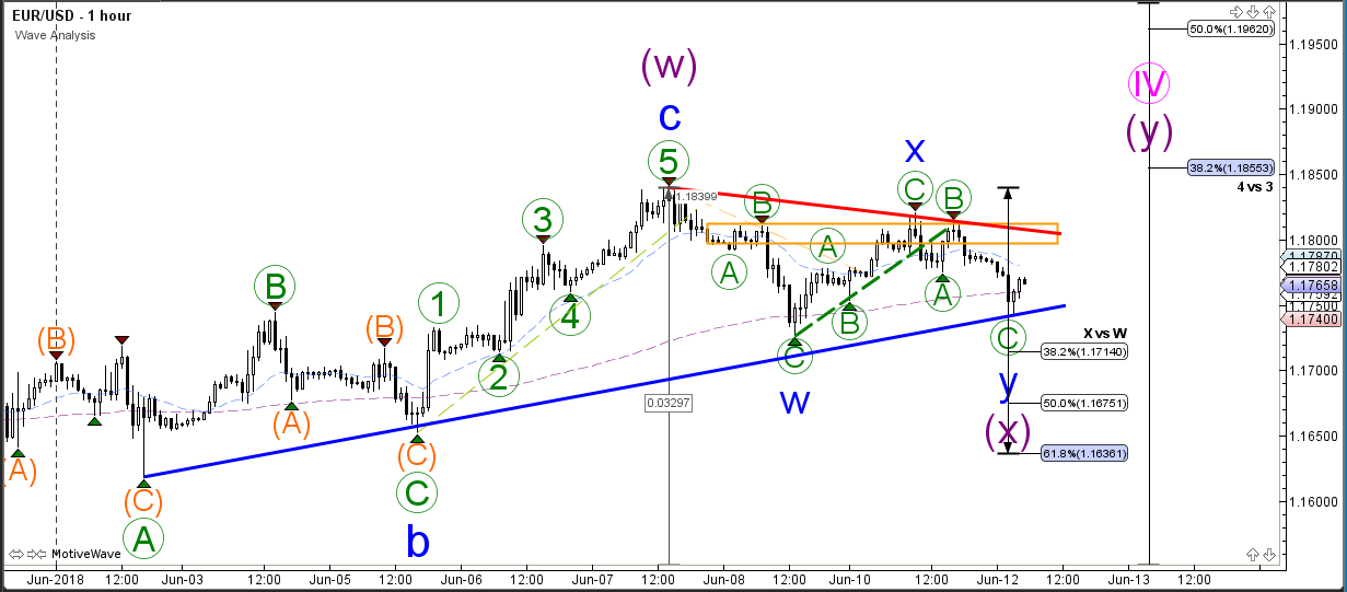 Fibonacci triangle forex