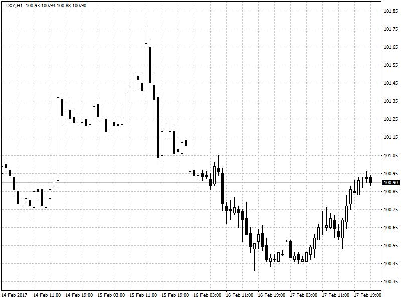 Пожалуй, наиболее интересные события на финансовых рынках на прошлой неделе так или иначе были связаны с долларом и экономикой США