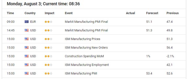 Forex kalendar Admiral Markets-a