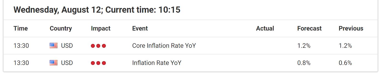Forex kalendar Admiral Markets