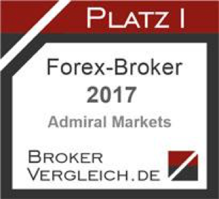 Best Forex Broker 2017