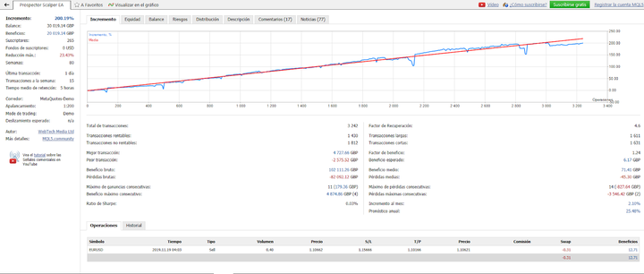 Broker Forex Penyedia Sinyal Trading Otomatis Di MetaTrader