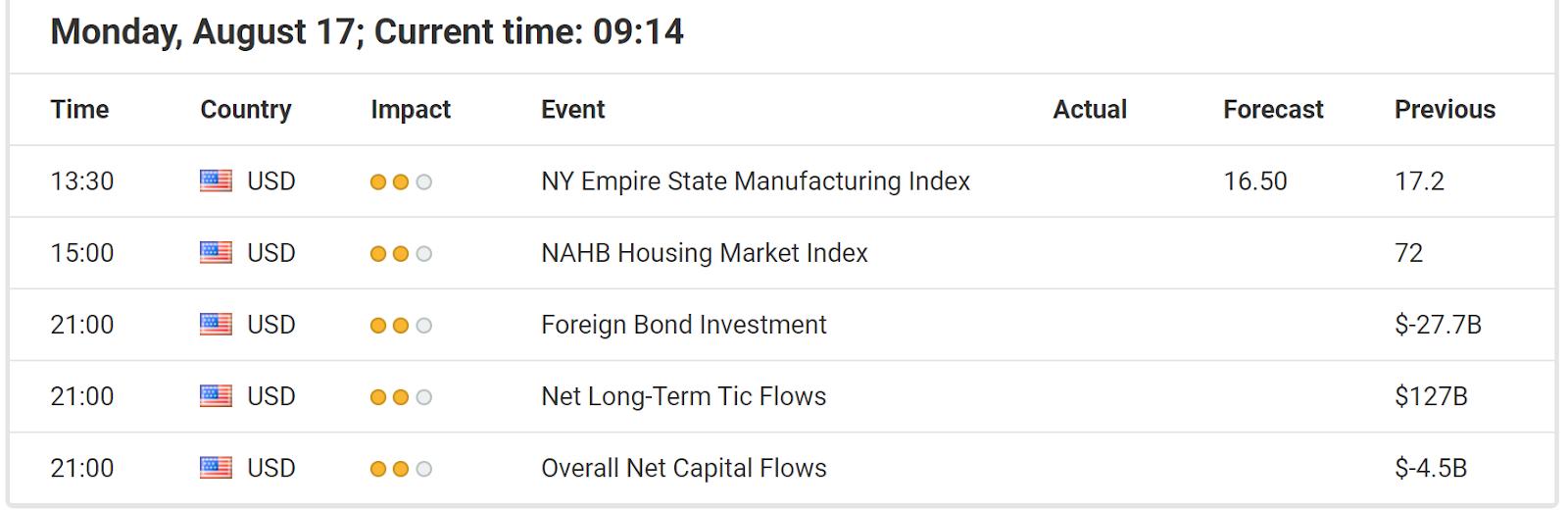 Admiral Markets forex kalendar