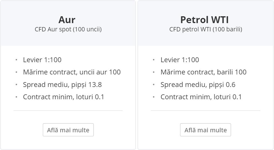 Tranzactionare Petrol, Aur