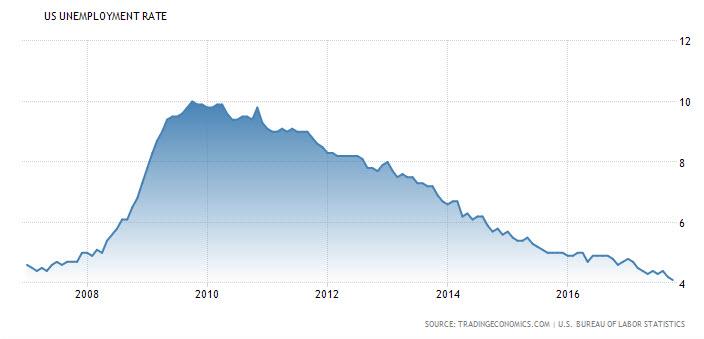 Валютный рынок – центробанки гасят волатильность