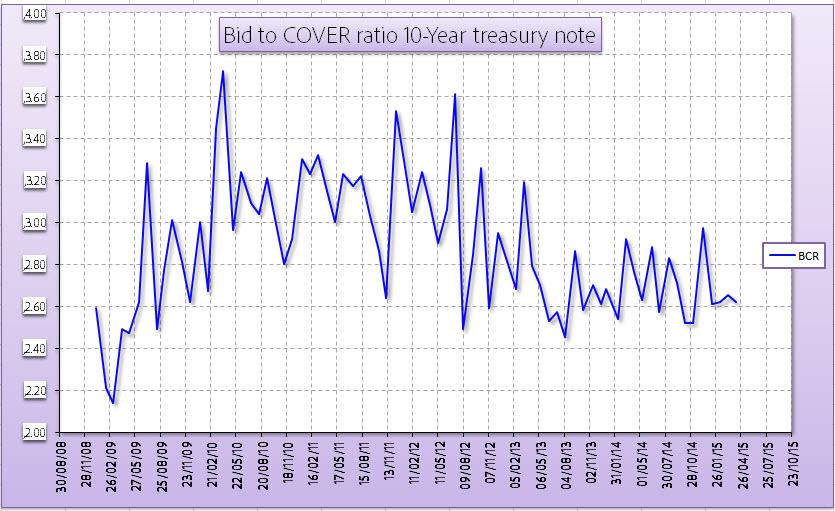 Доллар обновил минимум, что дальше?