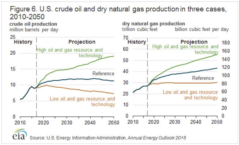 Нефть, Китай и новая финансовая реальность