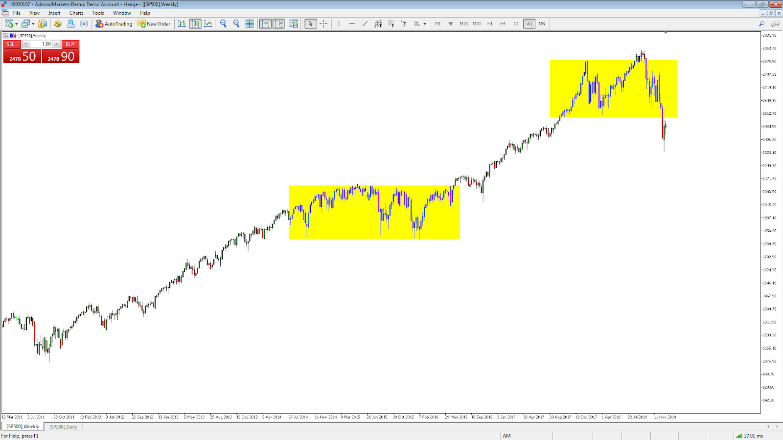 2019 stock market crash: SP500 volatility