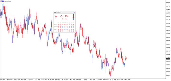 Sinyal Trading Forex Yang Bisa Diandalkan - Artikel Forex