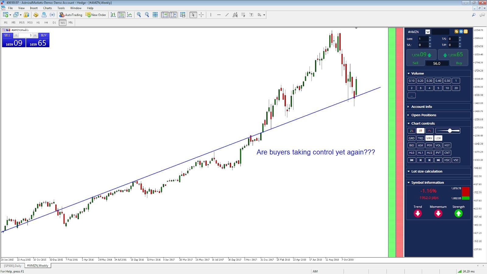 quais ações comprar