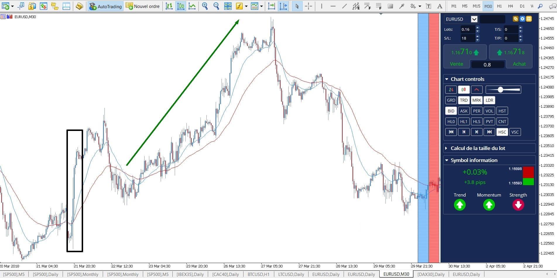 jak obchodovat eur/usd