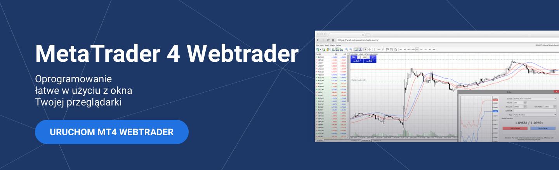 DAX scalping na Webtrader