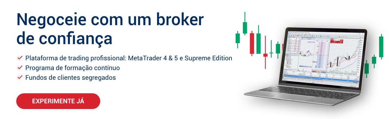 Broker de Confiança - Conta Demo