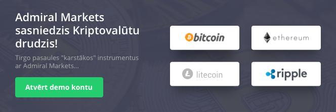 kriptovalūtas