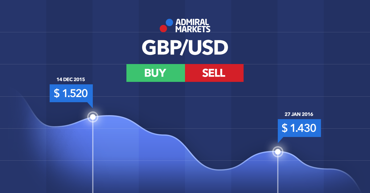 Admiral markets forex factory