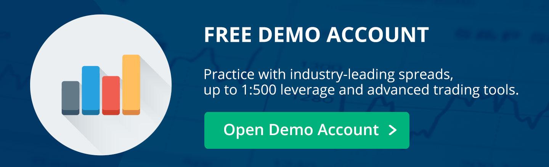 Otvorite besplatni Demo račun