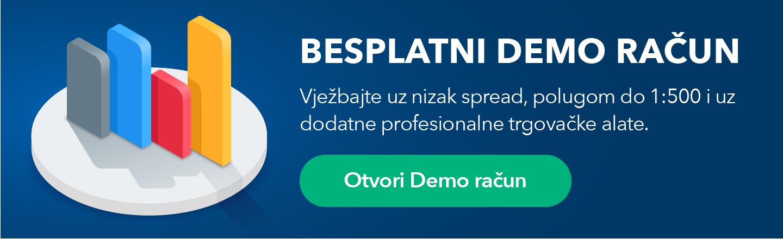Besplatno demo