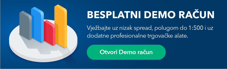 Demo EURUSD DAX