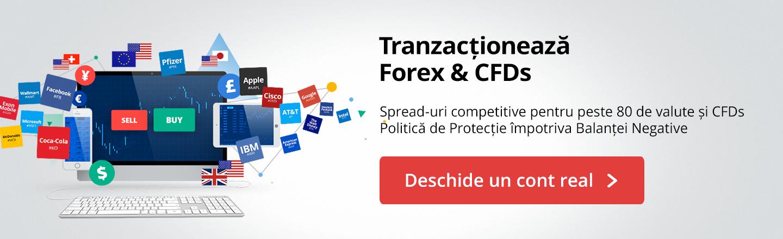 Deschide un cont de tranzacționare Forex & CFD