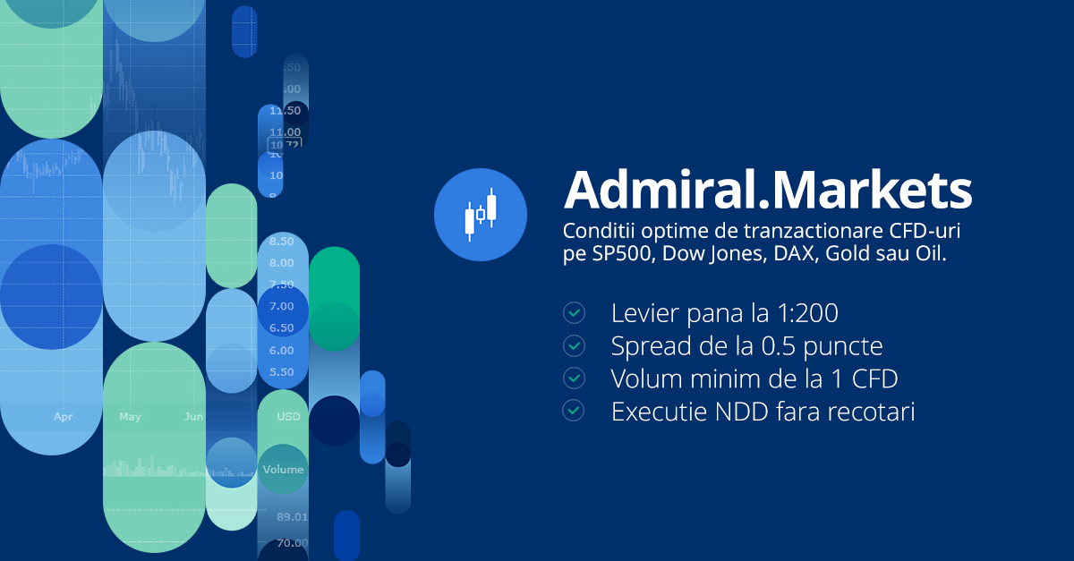 admiral markets spread