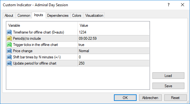 Day session indicator instellingen