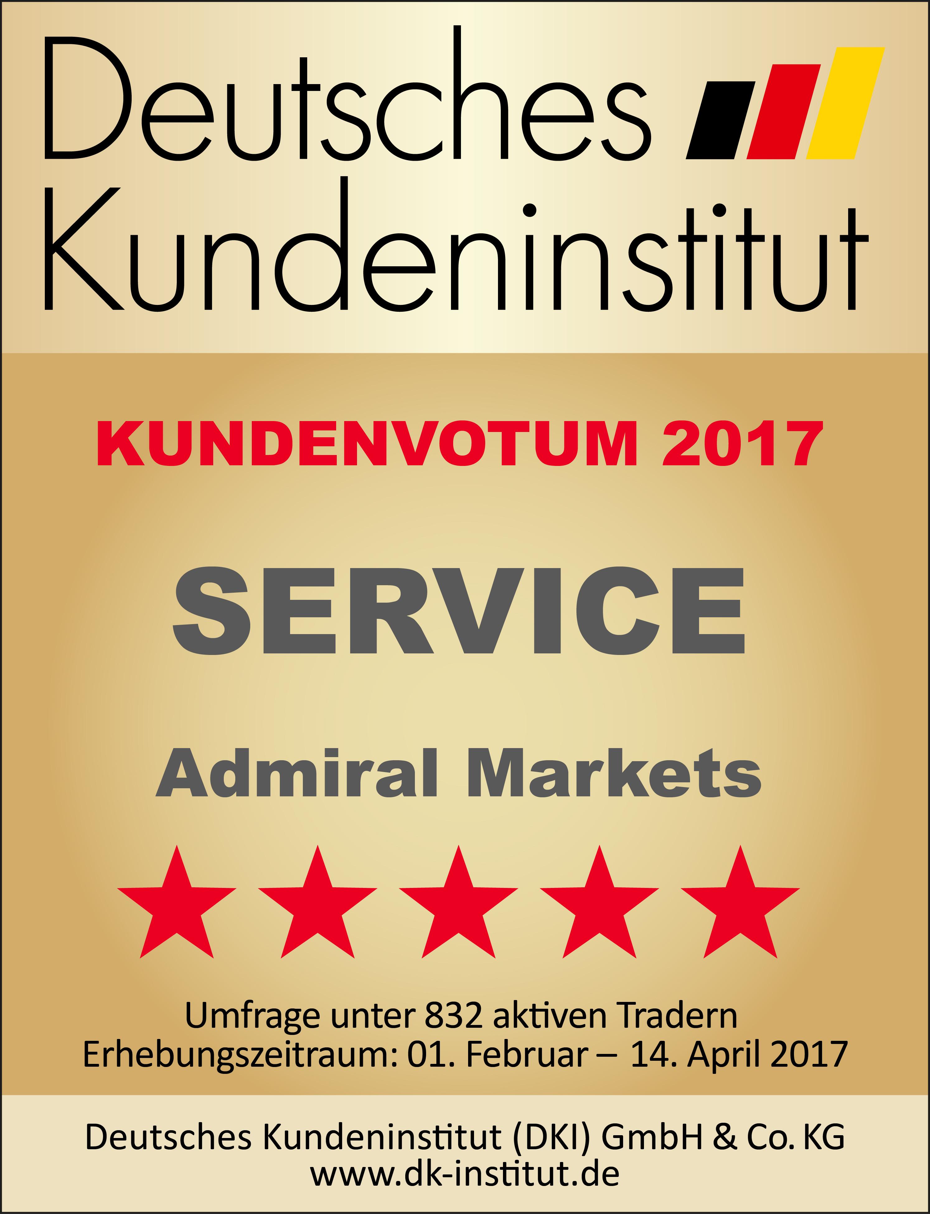 Admiral Markets Award