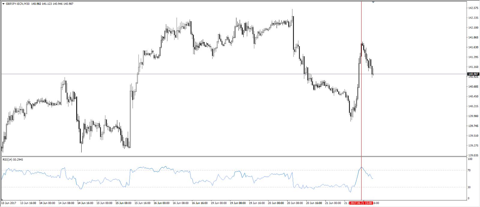 Admiral Markets MT4