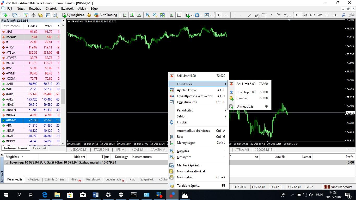 MetaTrader - Piacfigyelő