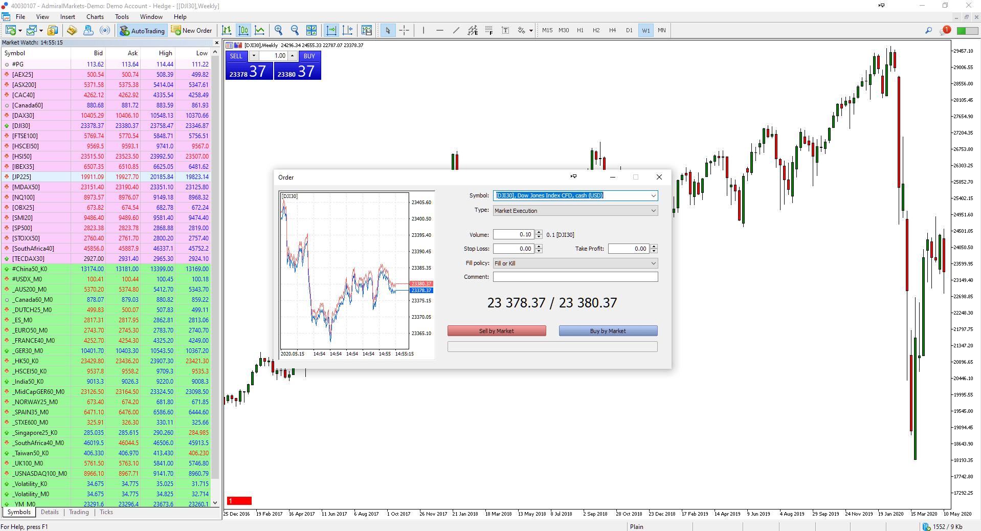 kereskedési piacok