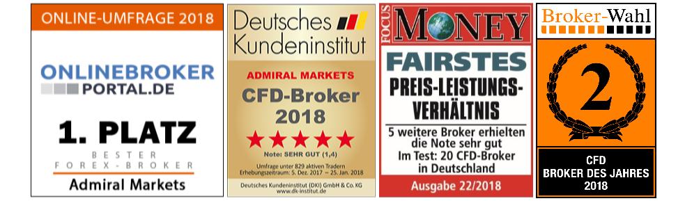 Der Testsieger zahlreicher Kundenumfragen und einer der besten Forex & CFD Broker 2018