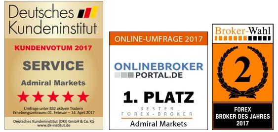 Preisauszeichnungen für Admiral Markets in Deutschland - 2017