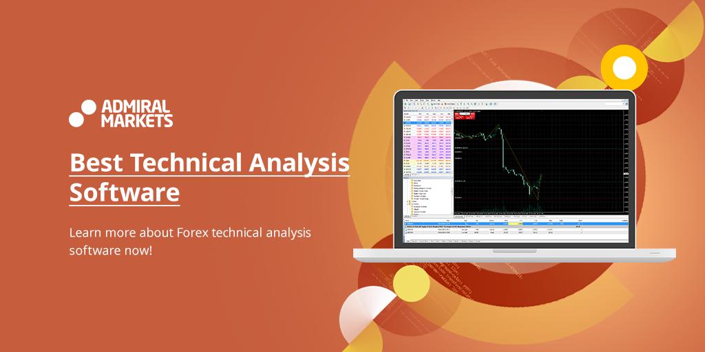 Лучшие программы для технического анализа Форекс