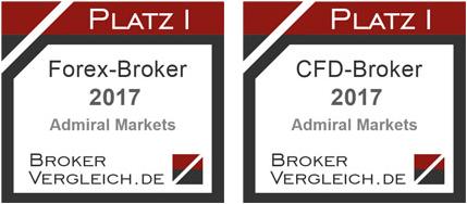 Beste Forex en CFD broker