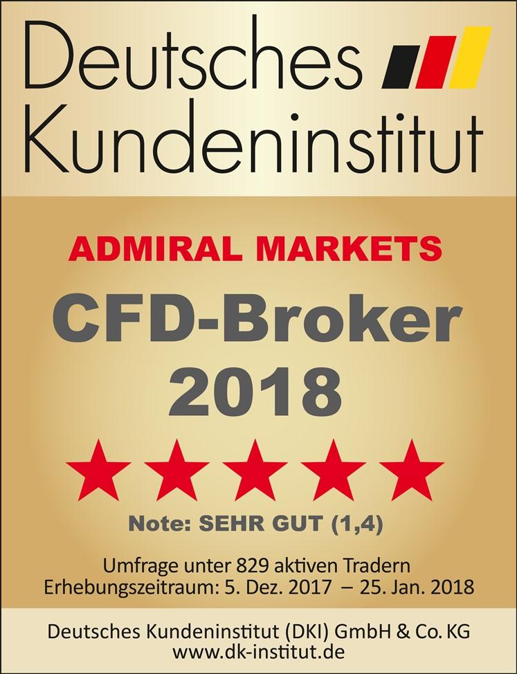 Bester CFD Broker 2018: Admiral Markets laut DKI